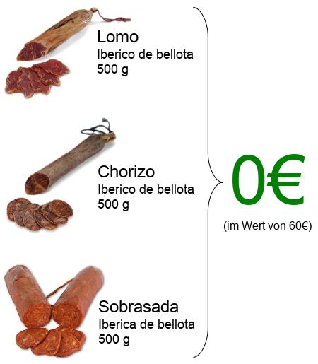 Lomo, chorizo und sobrasada